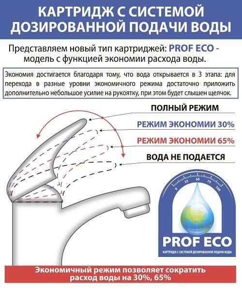 Картридж дозированной подачи воды Просан ПСМ PROF ECO