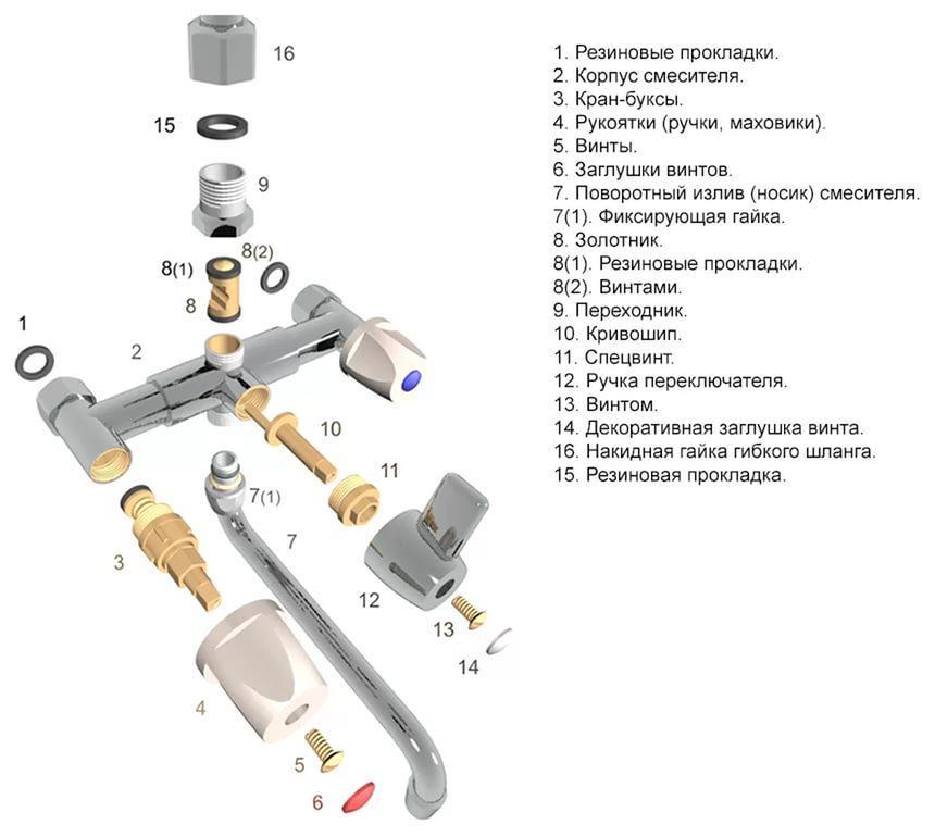 Сборка смесителя для ванной комнаты, составные части